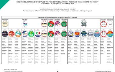 Elezioni regionali veneto: qui tutti i candidati consiglieri lista per lista [LINK]