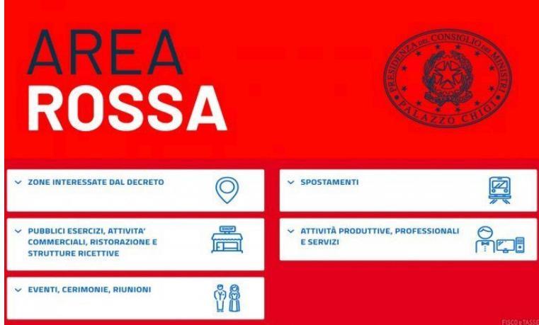 """Veneto in """"zona rossa"""" da lunedì 15 marzo al 5 aprile 2021: le restrizioni in sintesi"""